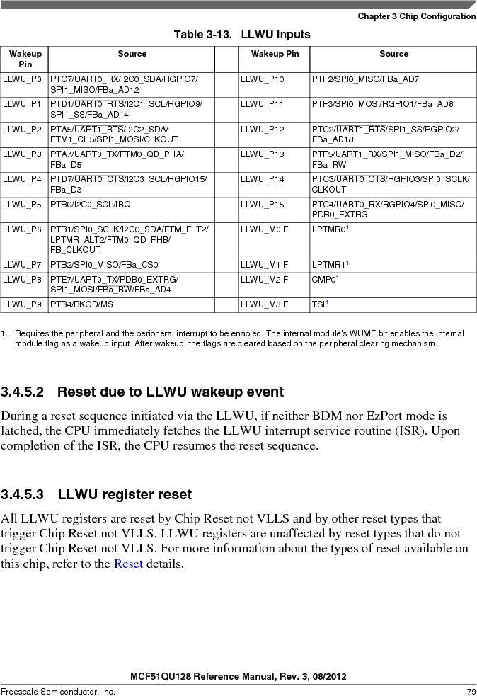 MCF51QU32VHS ,Freescale Semiconductor厂商,IC MCU 32BIT 32K FLASH 44LGA, MCF51QU32VHS datasheet预览  第79页