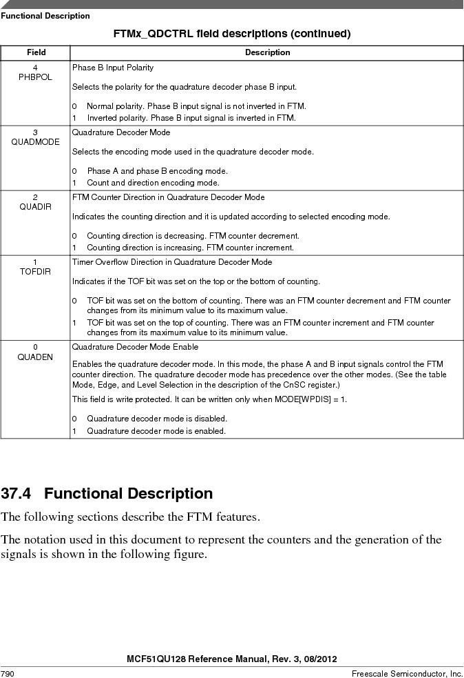MCF51QU32VHS ,Freescale Semiconductor厂商,IC MCU 32BIT 32K FLASH 44LGA, MCF51QU32VHS datasheet预览  第790页