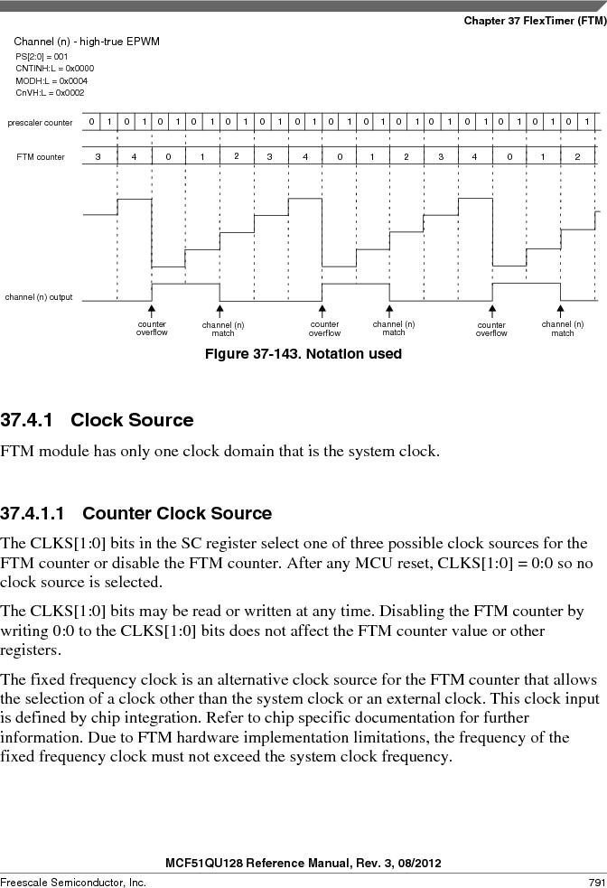MCF51QU32VHS ,Freescale Semiconductor厂商,IC MCU 32BIT 32K FLASH 44LGA, MCF51QU32VHS datasheet预览  第791页