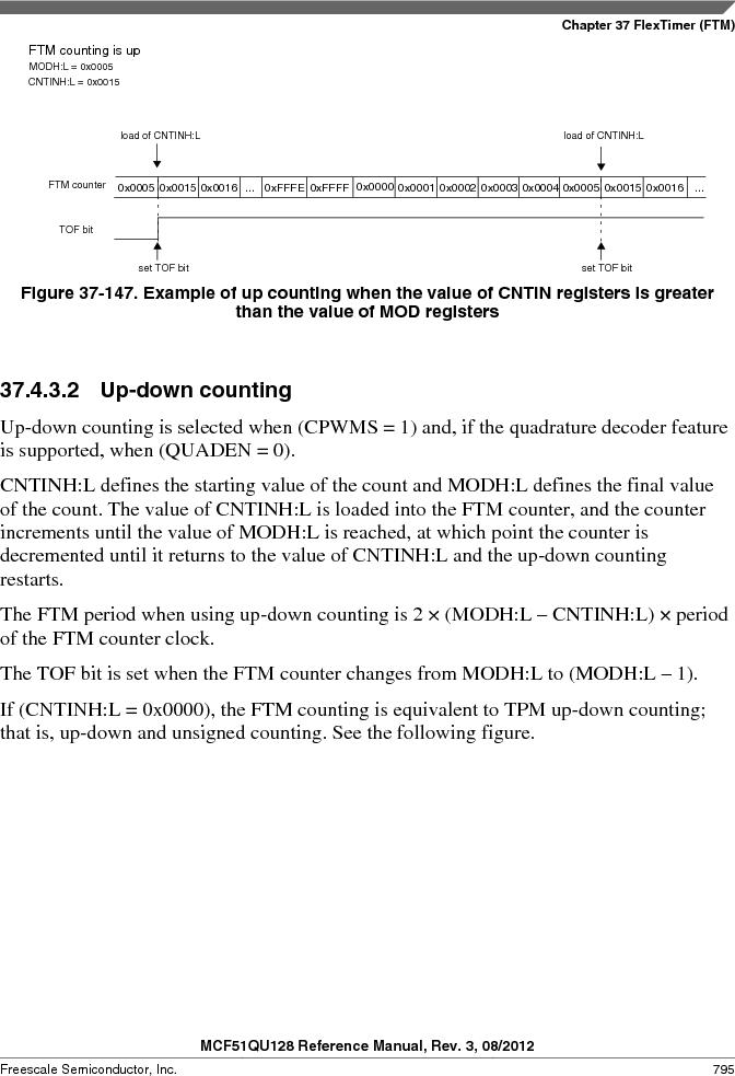 MCF51QU32VHS ,Freescale Semiconductor厂商,IC MCU 32BIT 32K FLASH 44LGA, MCF51QU32VHS datasheet预览  第795页