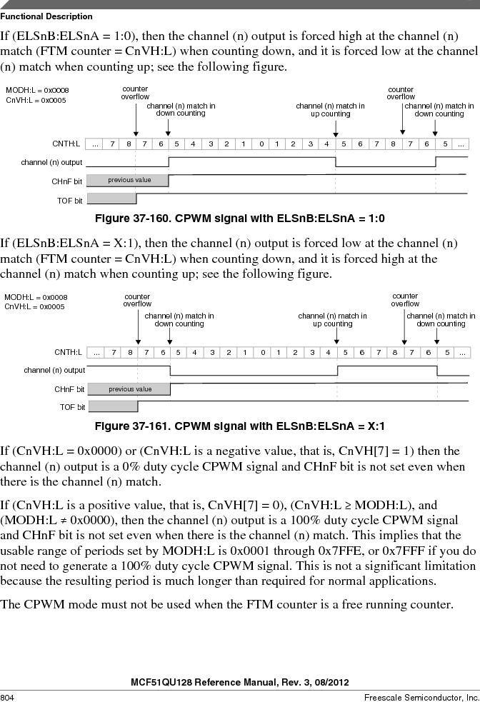MCF51QU32VHS ,Freescale Semiconductor厂商,IC MCU 32BIT 32K FLASH 44LGA, MCF51QU32VHS datasheet预览  第804页