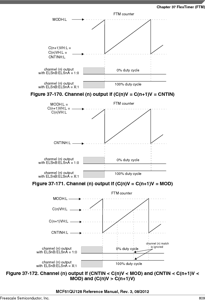 MCF51QU32VHS ,Freescale Semiconductor厂商,IC MCU 32BIT 32K FLASH 44LGA, MCF51QU32VHS datasheet预览  第809页