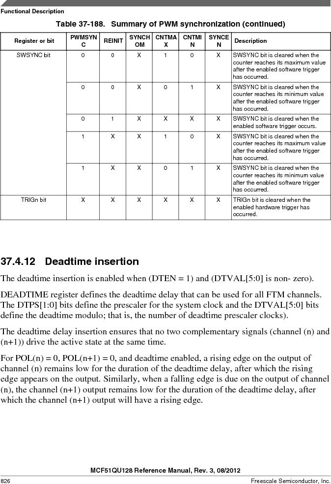MCF51QU32VHS ,Freescale Semiconductor厂商,IC MCU 32BIT 32K FLASH 44LGA, MCF51QU32VHS datasheet预览  第826页