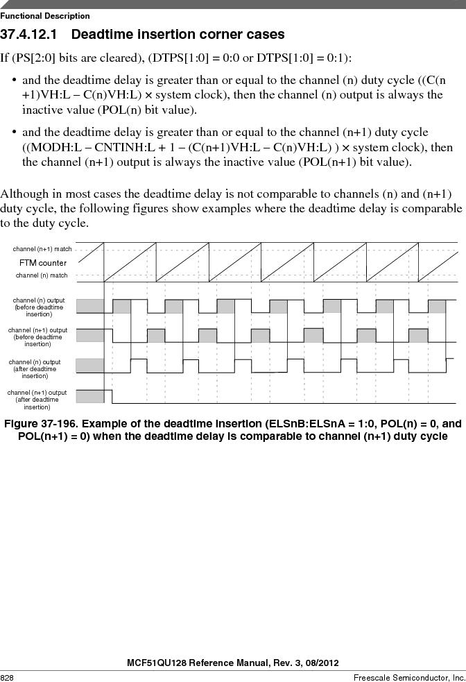 MCF51QU32VHS ,Freescale Semiconductor厂商,IC MCU 32BIT 32K FLASH 44LGA, MCF51QU32VHS datasheet预览  第828页