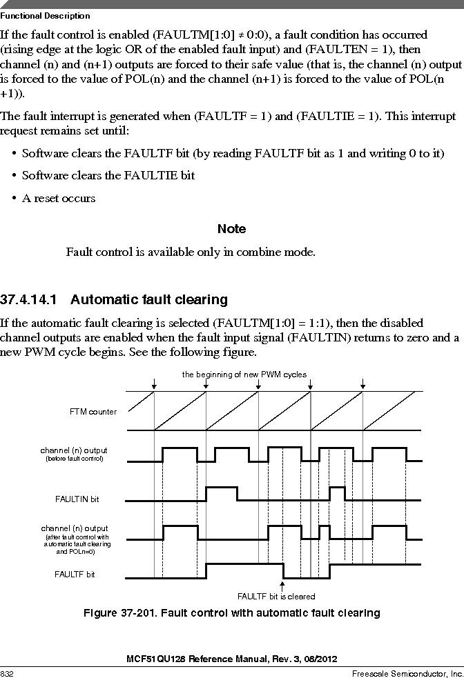 MCF51QU32VHS ,Freescale Semiconductor厂商,IC MCU 32BIT 32K FLASH 44LGA, MCF51QU32VHS datasheet预览  第832页