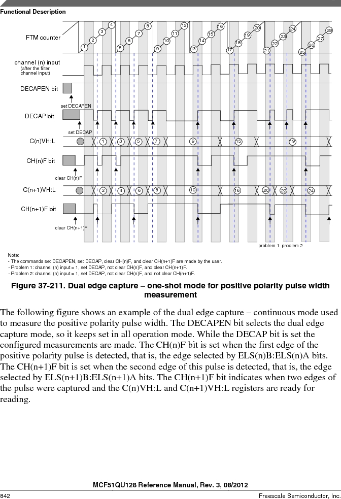 MCF51QU32VHS ,Freescale Semiconductor厂商,IC MCU 32BIT 32K FLASH 44LGA, MCF51QU32VHS datasheet预览  第842页