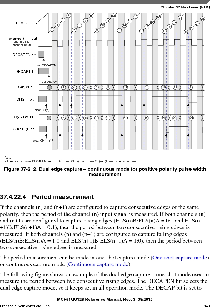 MCF51QU32VHS ,Freescale Semiconductor厂商,IC MCU 32BIT 32K FLASH 44LGA, MCF51QU32VHS datasheet预览  第843页