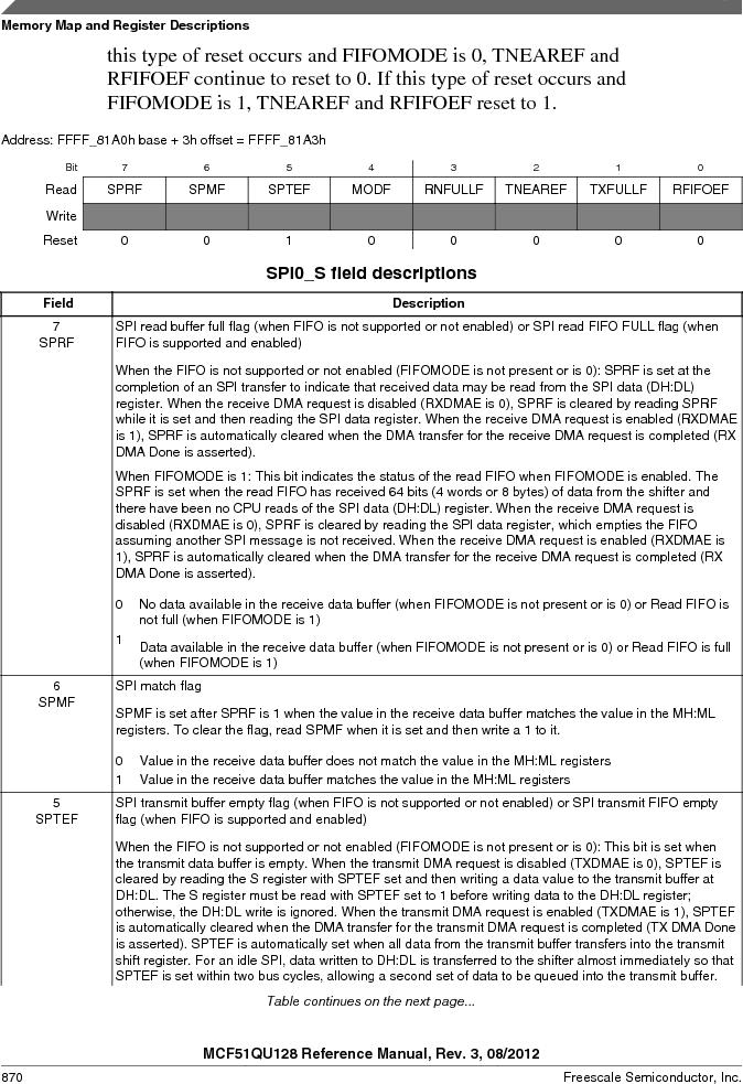 MCF51QU32VHS ,Freescale Semiconductor厂商,IC MCU 32BIT 32K FLASH 44LGA, MCF51QU32VHS datasheet预览  第870页