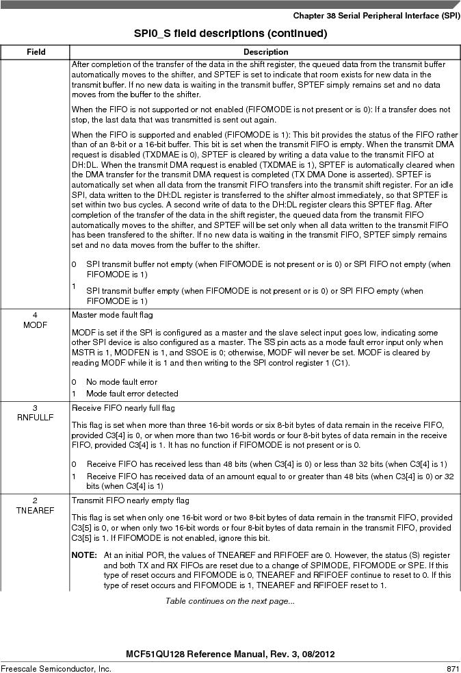 MCF51QU32VHS ,Freescale Semiconductor厂商,IC MCU 32BIT 32K FLASH 44LGA, MCF51QU32VHS datasheet预览  第871页