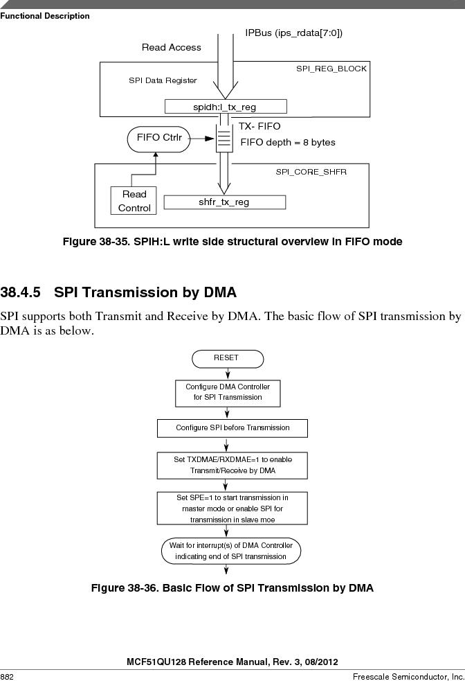 MCF51QU32VHS ,Freescale Semiconductor厂商,IC MCU 32BIT 32K FLASH 44LGA, MCF51QU32VHS datasheet预览  第882页