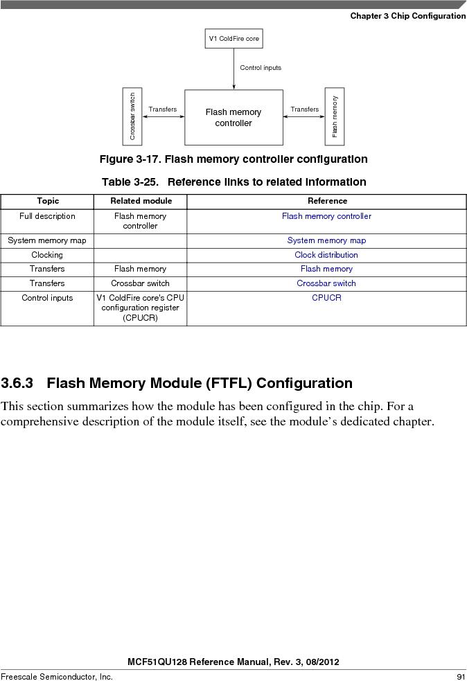 MCF51QU32VHS ,Freescale Semiconductor厂商,IC MCU 32BIT 32K FLASH 44LGA, MCF51QU32VHS datasheet预览  第91页