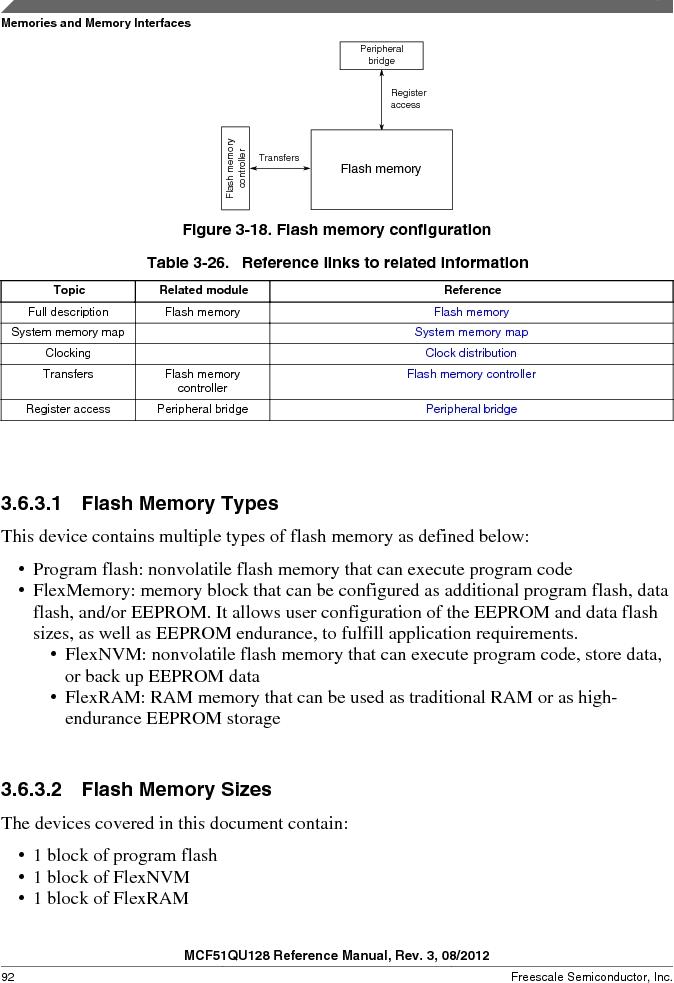 MCF51QU32VHS ,Freescale Semiconductor厂商,IC MCU 32BIT 32K FLASH 44LGA, MCF51QU32VHS datasheet预览  第92页