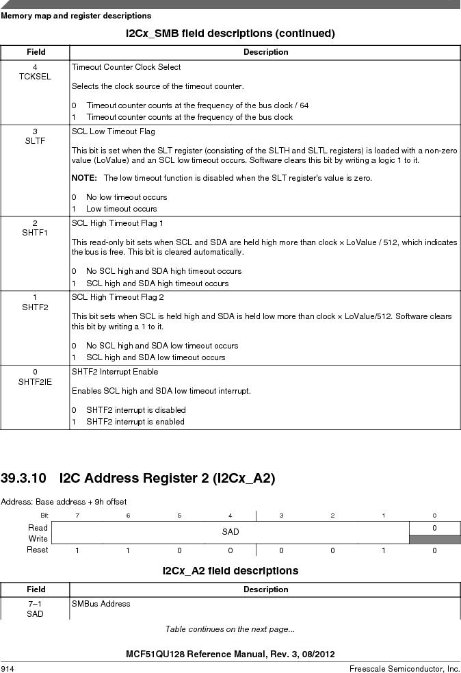 MCF51QU32VHS ,Freescale Semiconductor厂商,IC MCU 32BIT 32K FLASH 44LGA, MCF51QU32VHS datasheet预览  第914页