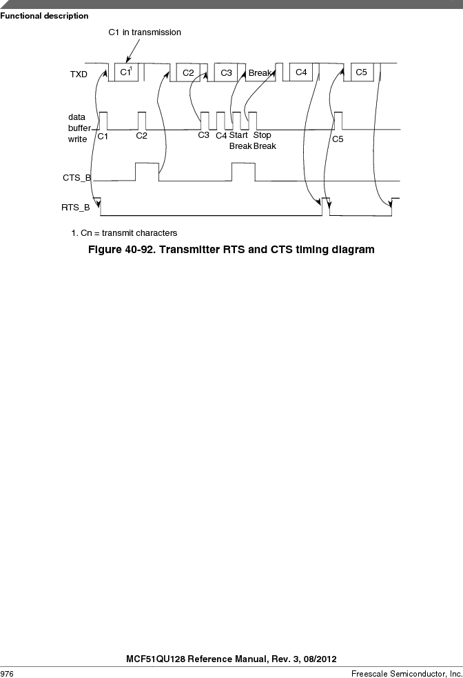 MCF51QU32VHS ,Freescale Semiconductor厂商,IC MCU 32BIT 32K FLASH 44LGA, MCF51QU32VHS datasheet预览  第976页