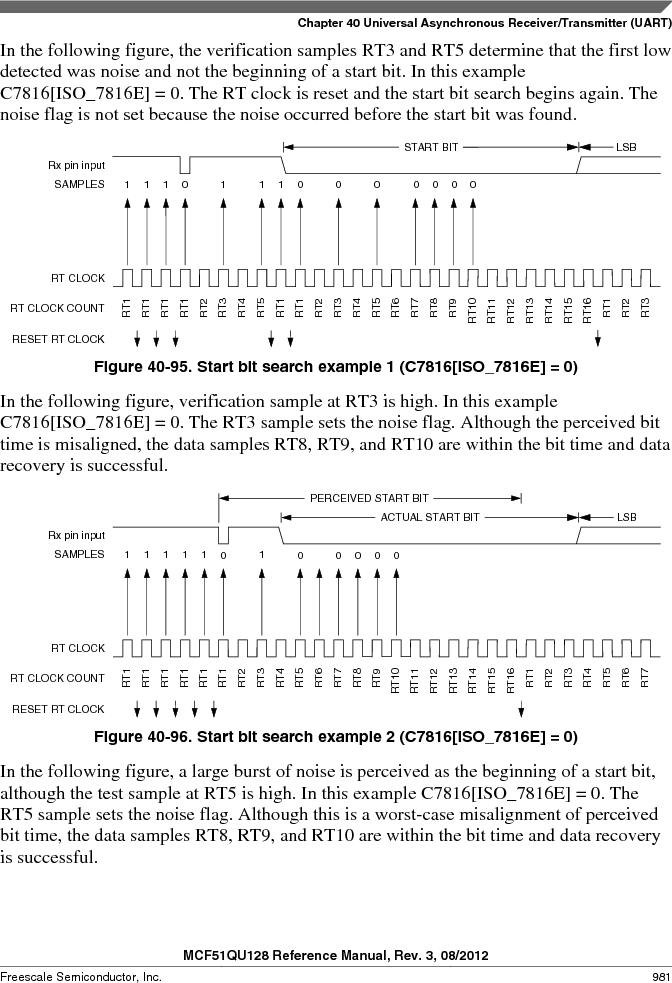 MCF51QU32VHS ,Freescale Semiconductor厂商,IC MCU 32BIT 32K FLASH 44LGA, MCF51QU32VHS datasheet预览  第981页