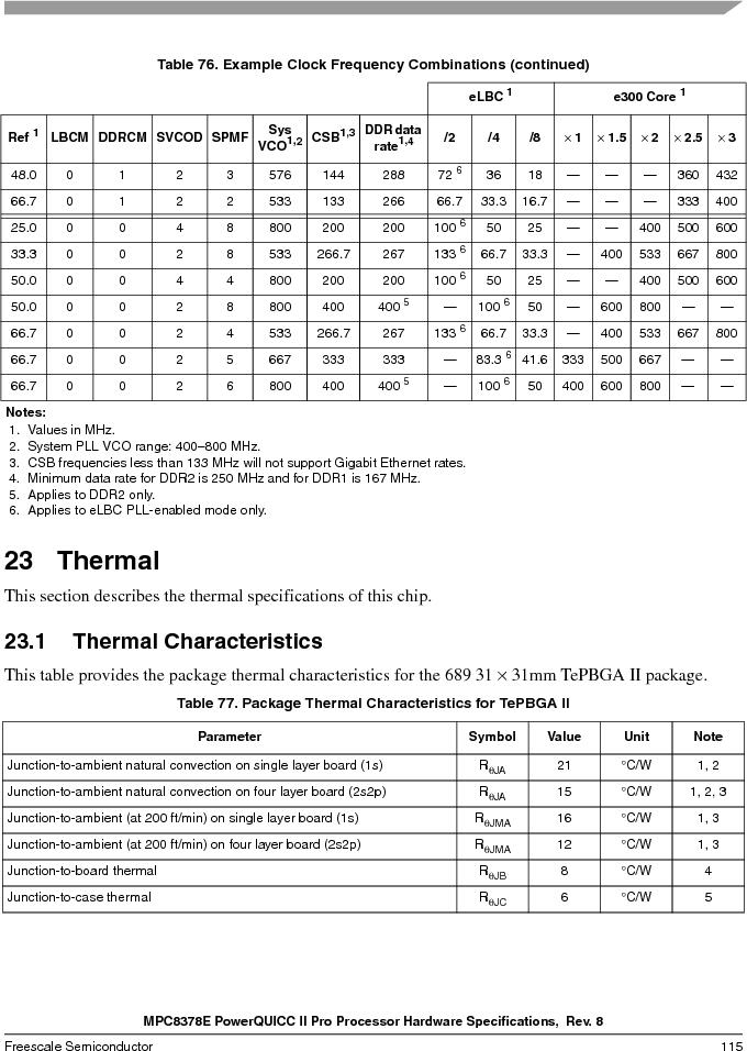 MPC8378VRAGDA ,Freescale Semiconductor厂商,MPU POWERQUICC II 400MHZ 689PBGA, MPC8378VRAGDA datasheet预览  第115页