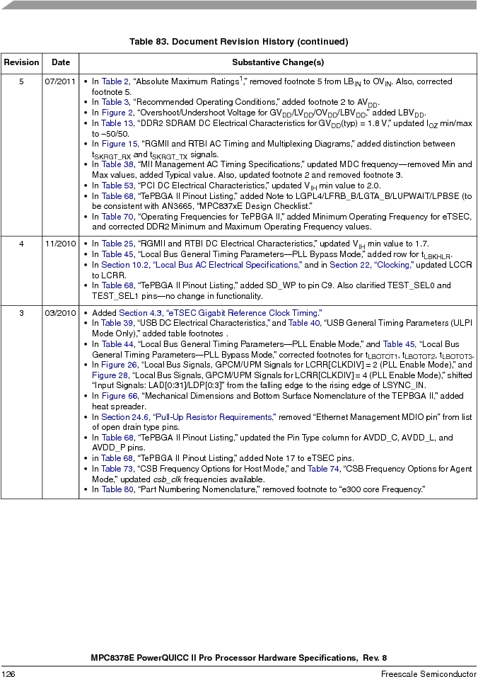 MPC8378VRAGDA ,Freescale Semiconductor厂商,MPU POWERQUICC II 400MHZ 689PBGA, MPC8378VRAGDA datasheet预览  第126页