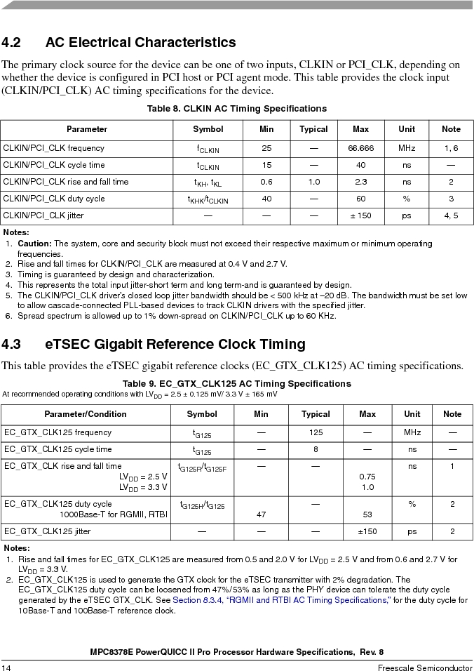 MPC8378VRAGDA ,Freescale Semiconductor厂商,MPU POWERQUICC II 400MHZ 689PBGA, MPC8378VRAGDA datasheet预览  第14页