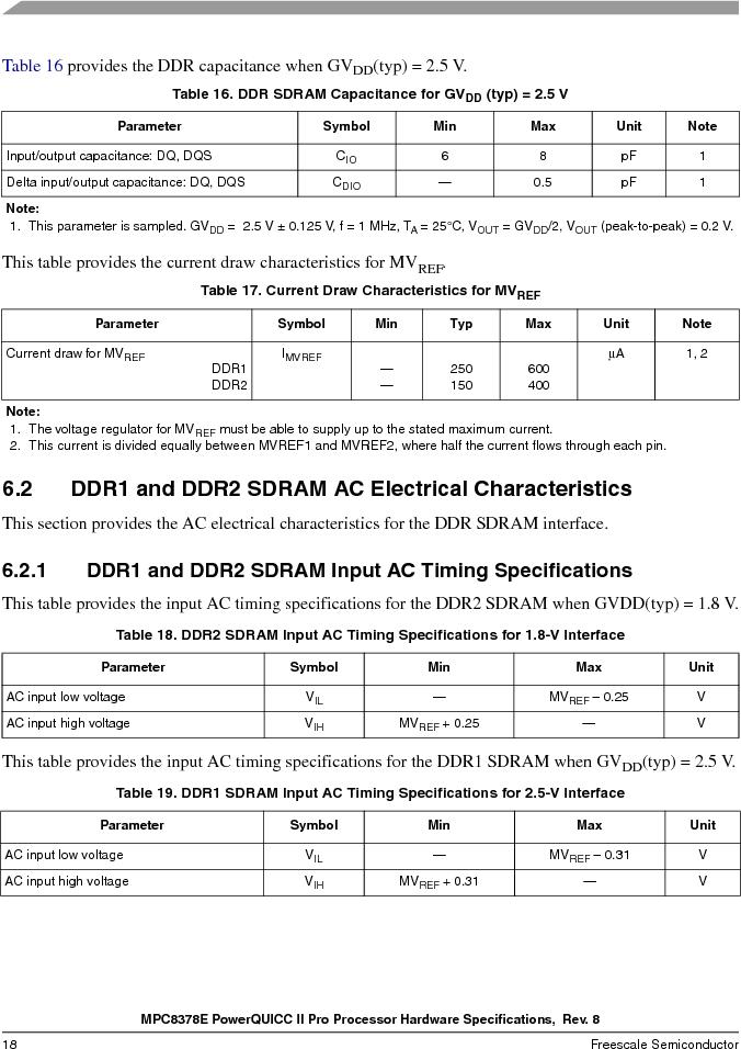 MPC8378VRAGDA ,Freescale Semiconductor厂商,MPU POWERQUICC II 400MHZ 689PBGA, MPC8378VRAGDA datasheet预览  第18页