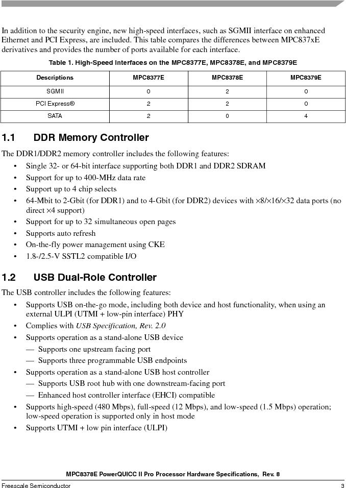 MPC8378VRAGDA ,Freescale Semiconductor厂商,MPU POWERQUICC II 400MHZ 689PBGA, MPC8378VRAGDA datasheet预览  第3页