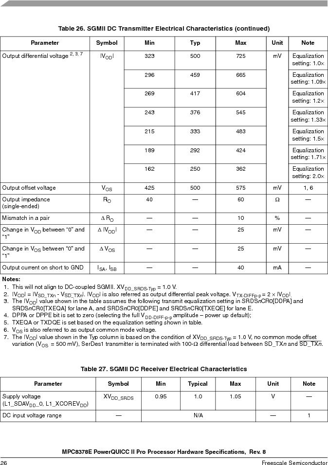 MPC8378VRAGDA ,Freescale Semiconductor厂商,MPU POWERQUICC II 400MHZ 689PBGA, MPC8378VRAGDA datasheet预览  第26页