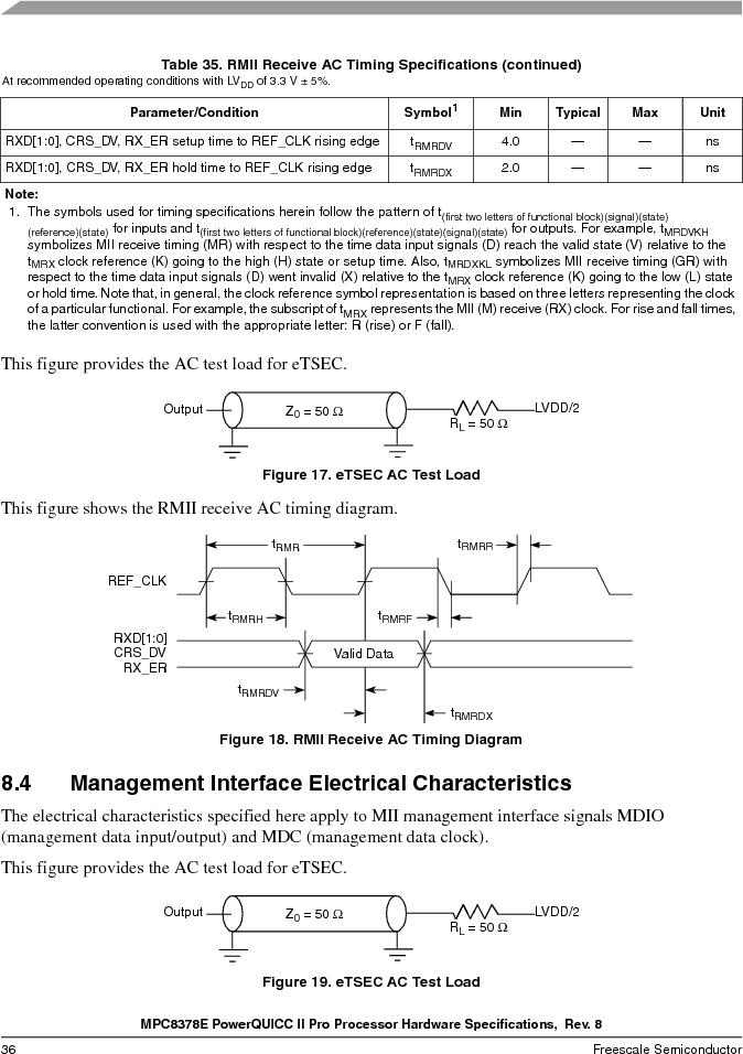 MPC8378VRAGDA ,Freescale Semiconductor厂商,MPU POWERQUICC II 400MHZ 689PBGA, MPC8378VRAGDA datasheet预览  第36页