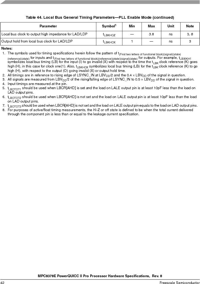 MPC8378VRAGDA ,Freescale Semiconductor厂商,MPU POWERQUICC II 400MHZ 689PBGA, MPC8378VRAGDA datasheet预览  第42页