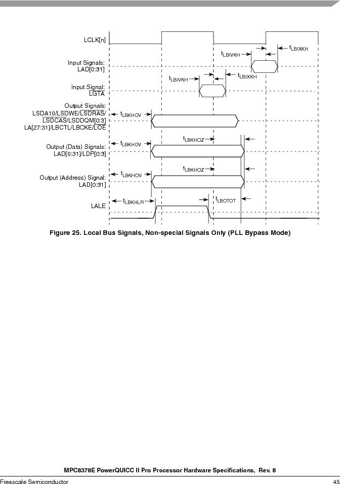MPC8378VRAGDA ,Freescale Semiconductor厂商,MPU POWERQUICC II 400MHZ 689PBGA, MPC8378VRAGDA datasheet预览  第45页