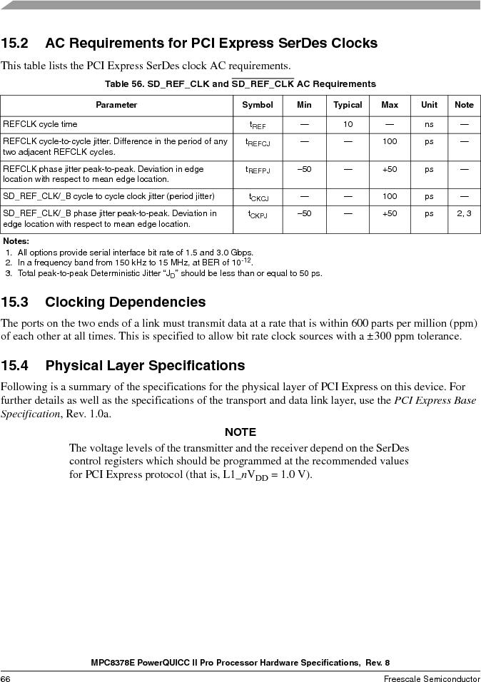 MPC8378VRAGDA ,Freescale Semiconductor厂商,MPU POWERQUICC II 400MHZ 689PBGA, MPC8378VRAGDA datasheet预览  第66页