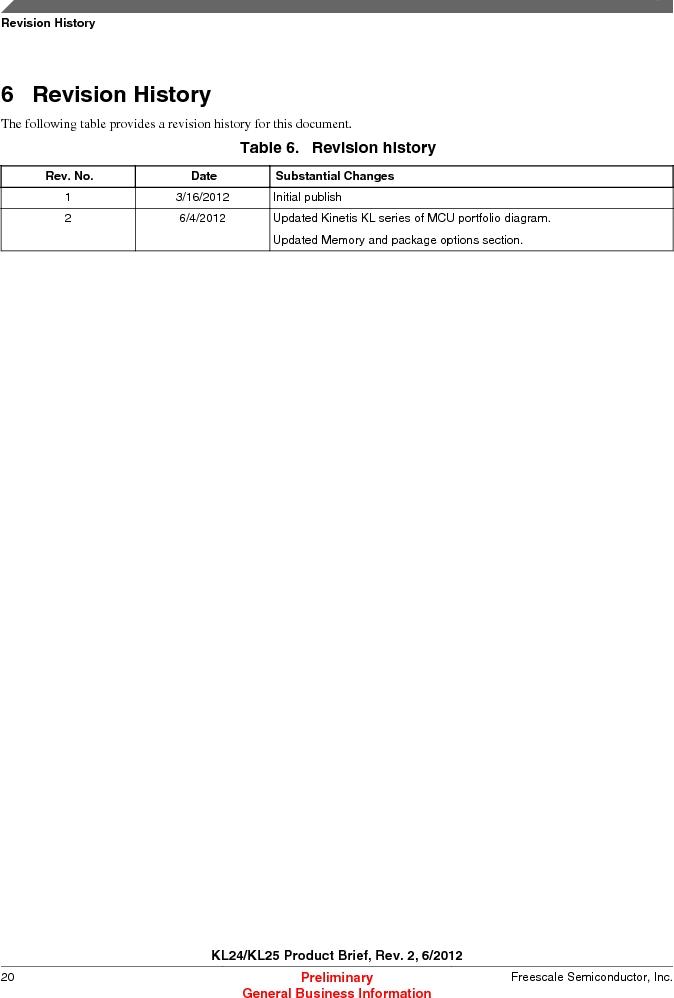 MKL25Z128VLK4 ,Freescale Semiconductor厂商,IC MCU 32BIT 128KB FLASH 80LQFP, MKL25Z128VLK4 datasheet预览  第20页