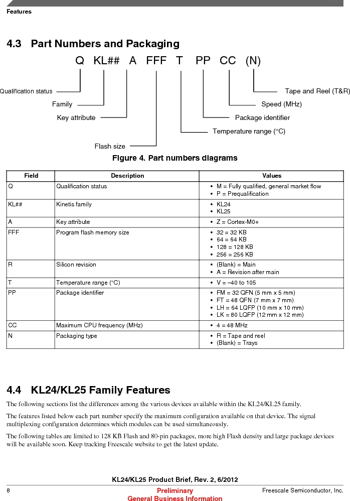 MKL25Z128VLK4 ,Freescale Semiconductor厂商,IC MCU 32BIT 128KB FLASH 80LQFP, MKL25Z128VLK4 datasheet预览  第8页