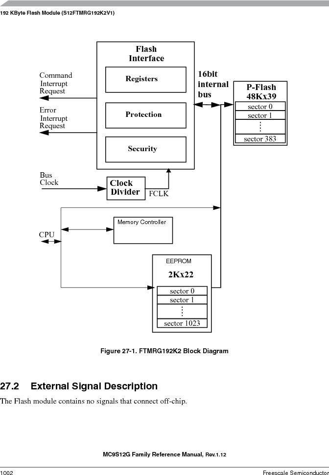 S9S12GA240F0MLL ,Freescale Semiconductor厂商,IC MCU 16BIT 240KB FLASH 100LQFP, S9S12GA240F0MLL datasheet预览  第1002页