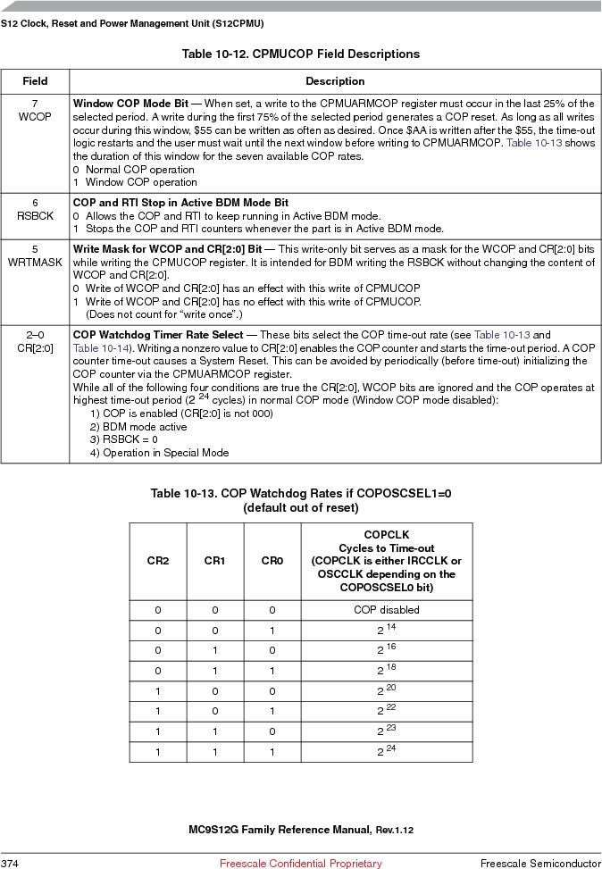 S9S12GA240F0MLL ,Freescale Semiconductor厂商,IC MCU 16BIT 240KB FLASH 100LQFP, S9S12GA240F0MLL datasheet预览  第374页