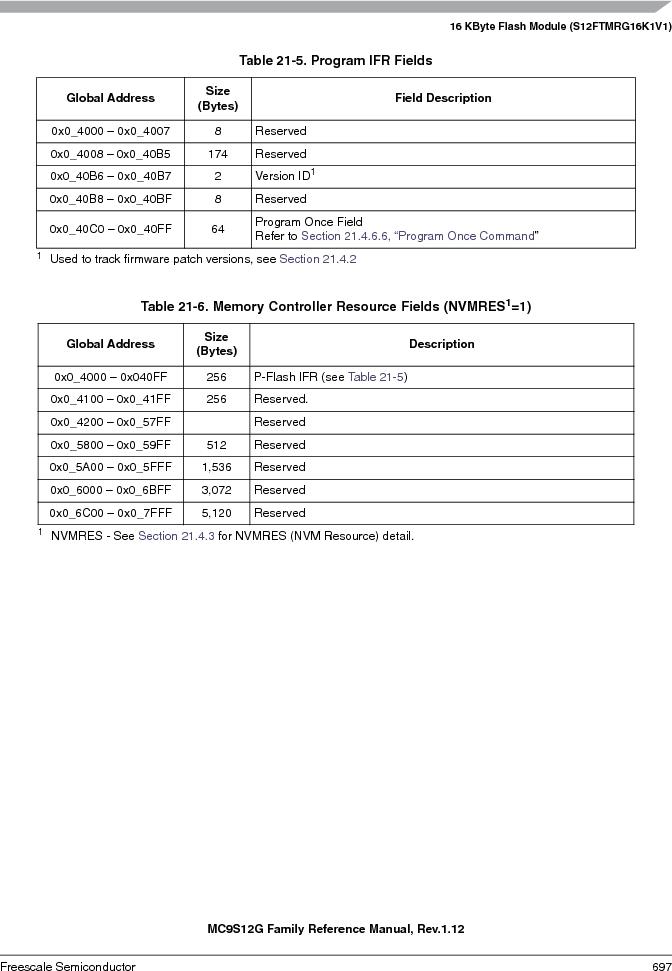 S9S12GA240F0MLL ,Freescale Semiconductor厂商,IC MCU 16BIT 240KB FLASH 100LQFP, S9S12GA240F0MLL datasheet预览  第697页