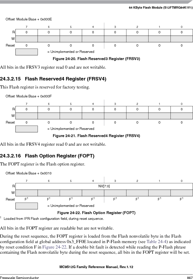 S9S12GA240F0MLL ,Freescale Semiconductor厂商,IC MCU 16BIT 240KB FLASH 100LQFP, S9S12GA240F0MLL datasheet预览  第867页