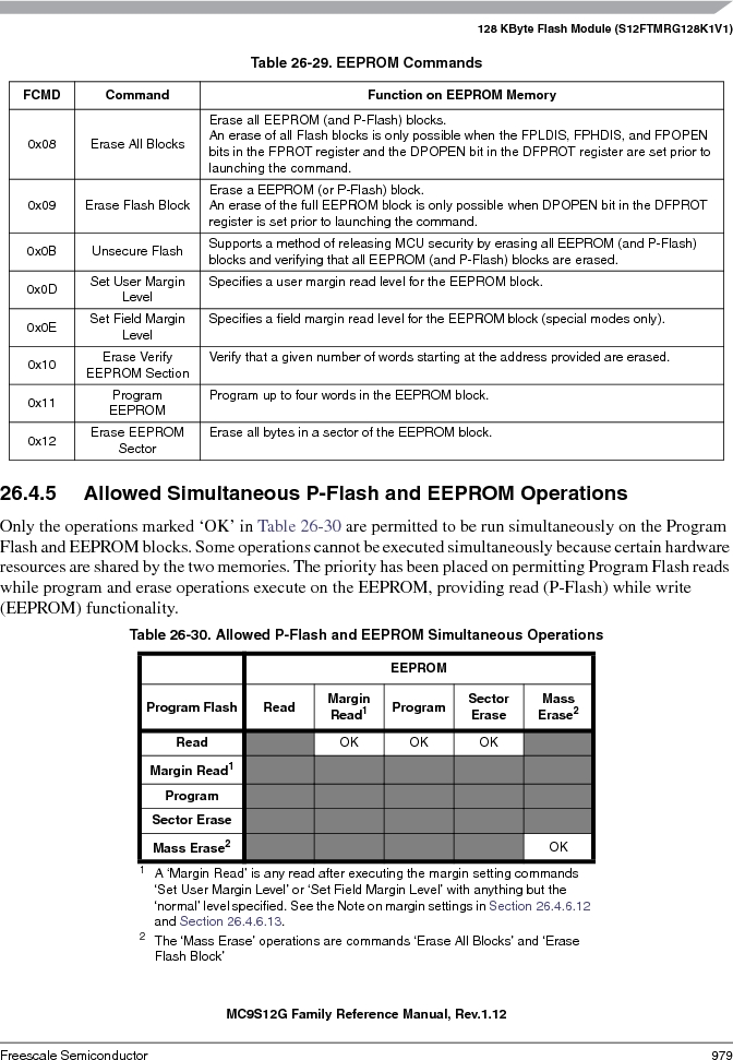 S9S12GA240F0MLL ,Freescale Semiconductor厂商,IC MCU 16BIT 240KB FLASH 100LQFP, S9S12GA240F0MLL datasheet预览  第979页