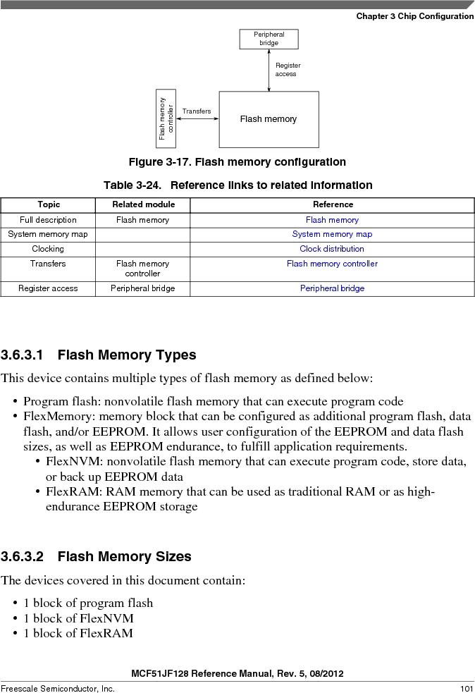 MCF51JF32VHS ,Freescale Semiconductor厂商,IC MCU 32BIT 32KB FLASH 44LGA, MCF51JF32VHS datasheet预览  第101页