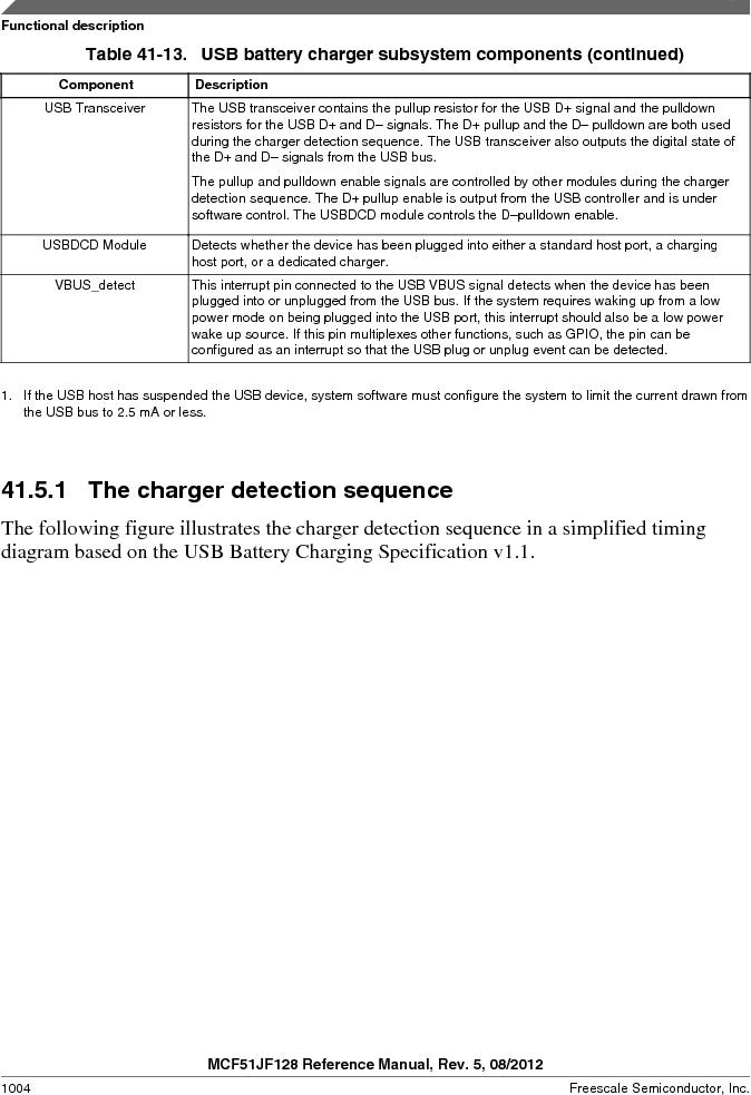MCF51JF32VHS ,Freescale Semiconductor厂商,IC MCU 32BIT 32KB FLASH 44LGA, MCF51JF32VHS datasheet预览  第1004页