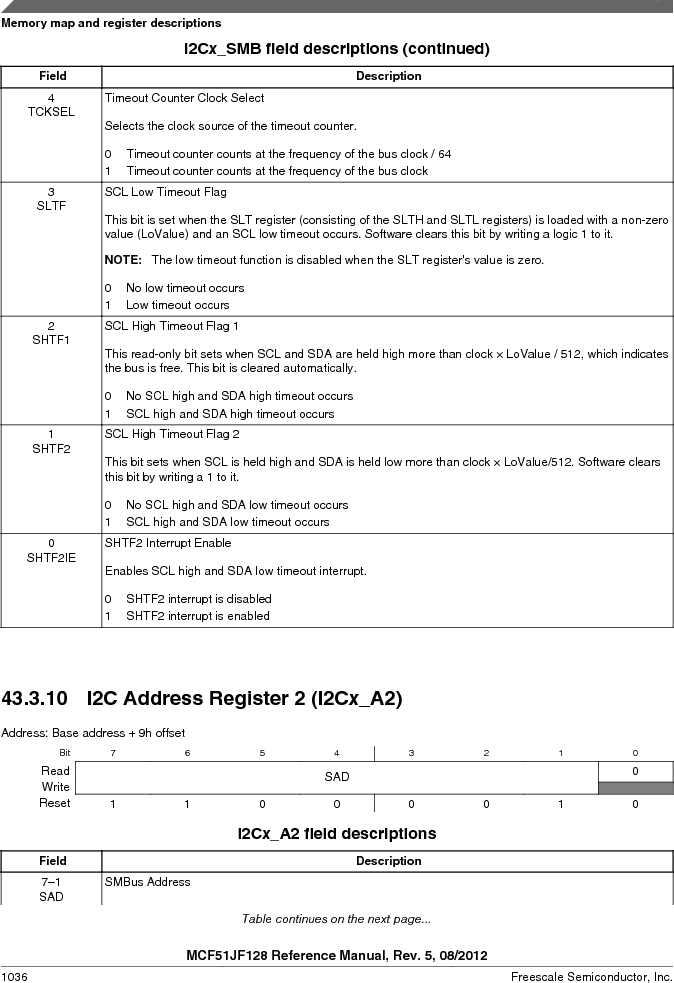 MCF51JF32VHS ,Freescale Semiconductor厂商,IC MCU 32BIT 32KB FLASH 44LGA, MCF51JF32VHS datasheet预览  第1036页