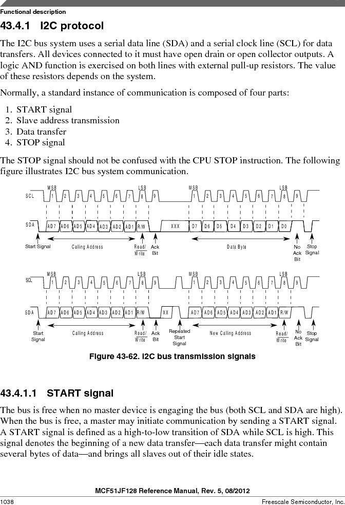 MCF51JF32VHS ,Freescale Semiconductor厂商,IC MCU 32BIT 32KB FLASH 44LGA, MCF51JF32VHS datasheet预览  第1038页