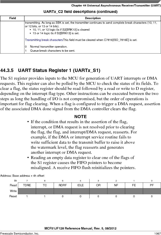 MCF51JF32VHS ,Freescale Semiconductor厂商,IC MCU 32BIT 32KB FLASH 44LGA, MCF51JF32VHS datasheet预览  第1067页