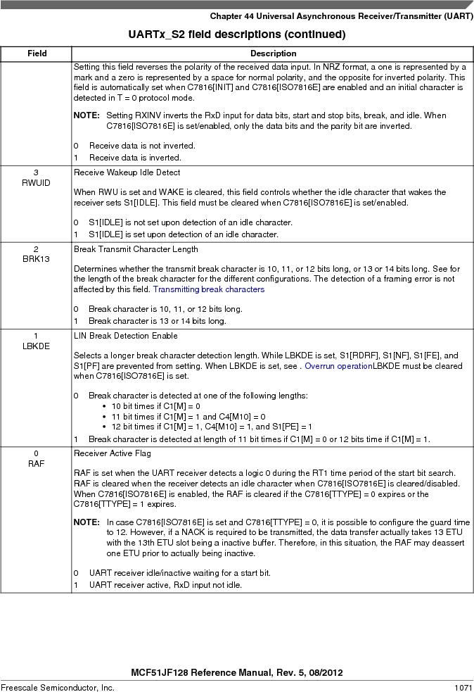 MCF51JF32VHS ,Freescale Semiconductor厂商,IC MCU 32BIT 32KB FLASH 44LGA, MCF51JF32VHS datasheet预览  第1071页