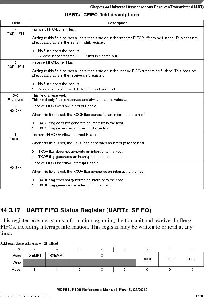 MCF51JF32VHS ,Freescale Semiconductor厂商,IC MCU 32BIT 32KB FLASH 44LGA, MCF51JF32VHS datasheet预览  第1081页