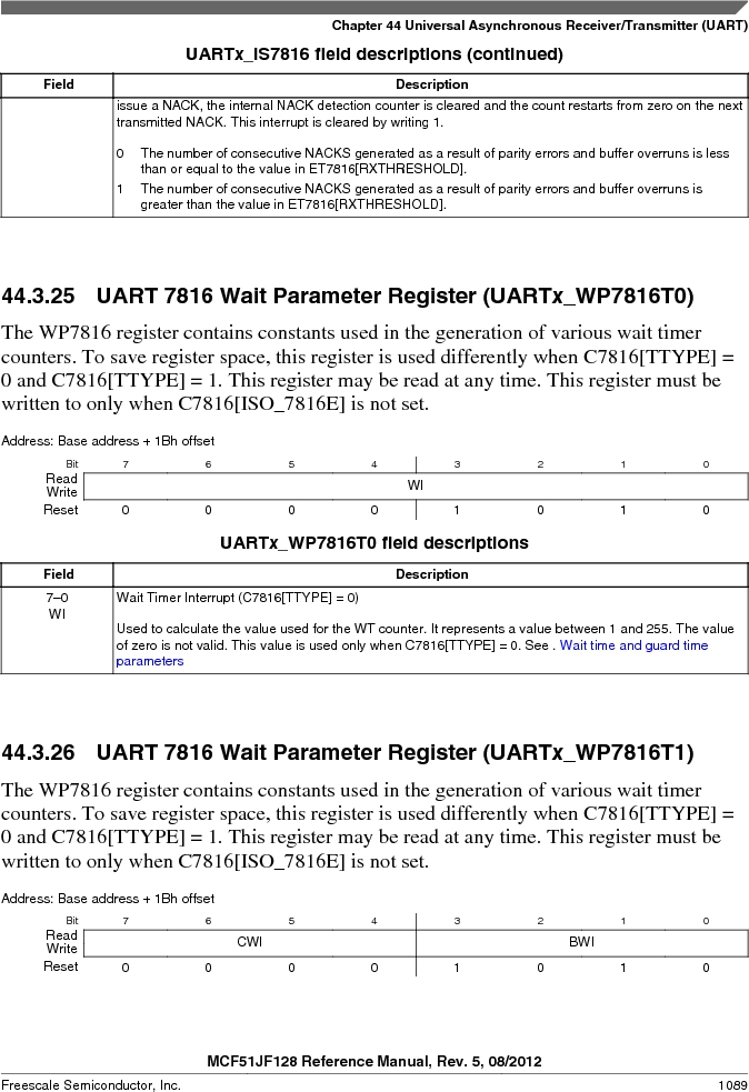 MCF51JF32VHS ,Freescale Semiconductor厂商,IC MCU 32BIT 32KB FLASH 44LGA, MCF51JF32VHS datasheet预览  第1089页