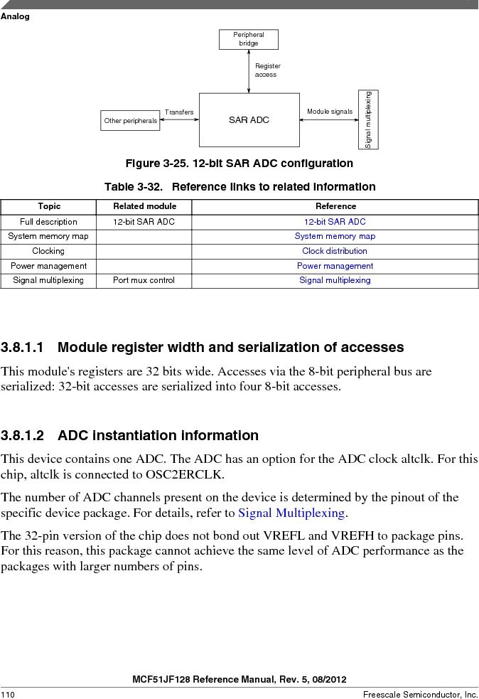 MCF51JF32VHS ,Freescale Semiconductor厂商,IC MCU 32BIT 32KB FLASH 44LGA, MCF51JF32VHS datasheet预览  第110页