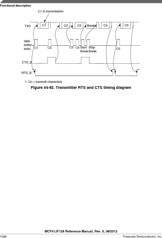 MCF51JF32VHS ,Freescale Semiconductor厂商,IC MCU 32BIT 32KB FLASH 44LGA, MCF51JF32VHS datasheet预览  第1098页