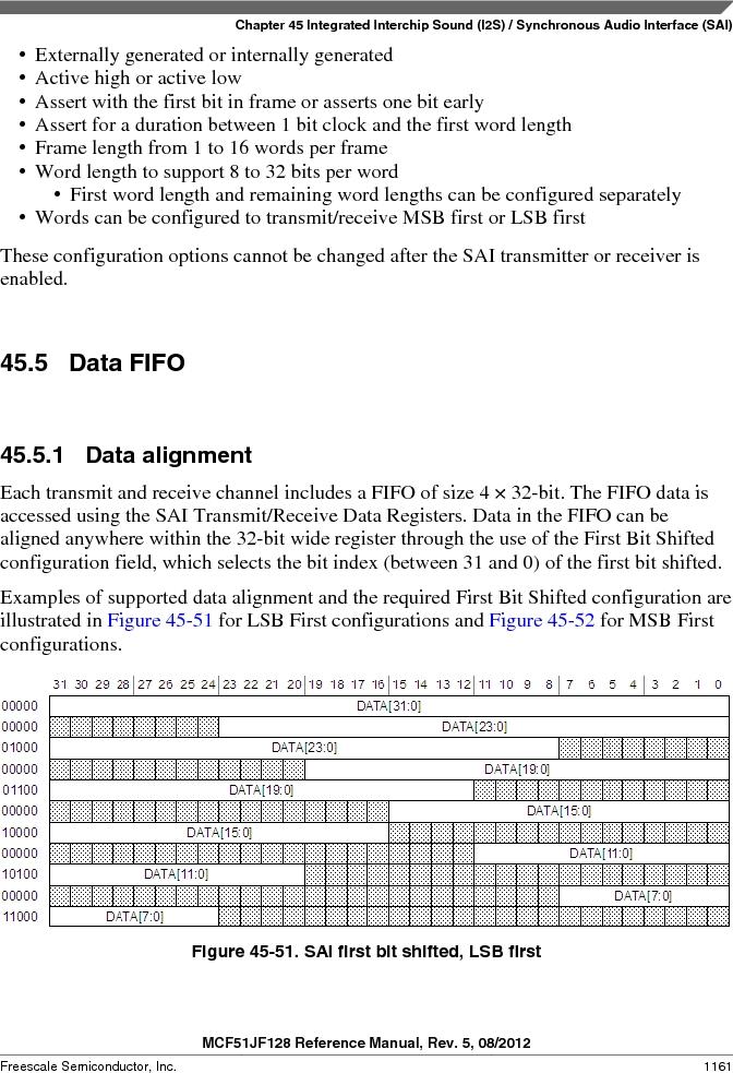 MCF51JF32VHS ,Freescale Semiconductor厂商,IC MCU 32BIT 32KB FLASH 44LGA, MCF51JF32VHS datasheet预览  第1161页