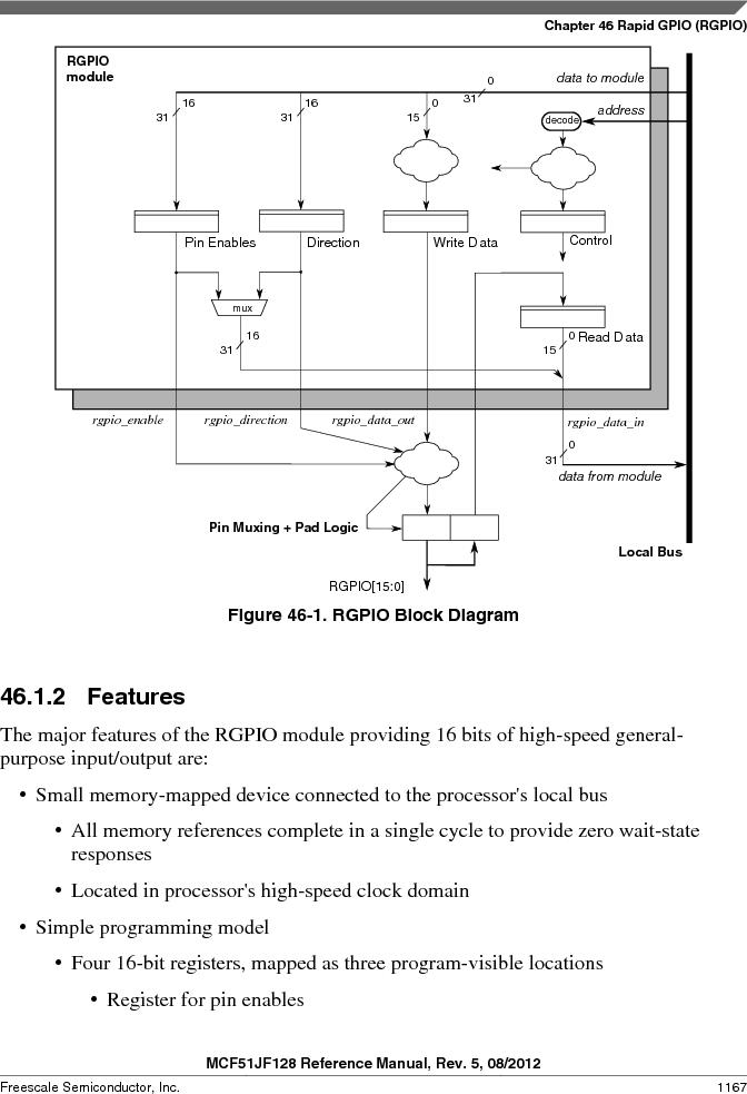 MCF51JF32VHS ,Freescale Semiconductor厂商,IC MCU 32BIT 32KB FLASH 44LGA, MCF51JF32VHS datasheet预览  第1167页