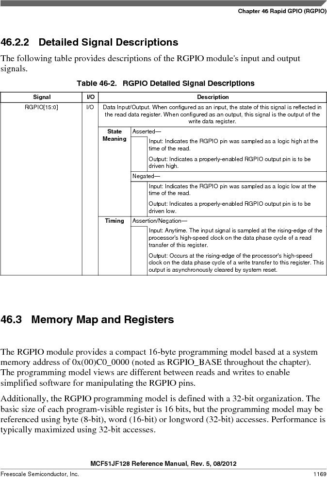 MCF51JF32VHS ,Freescale Semiconductor厂商,IC MCU 32BIT 32KB FLASH 44LGA, MCF51JF32VHS datasheet预览  第1169页