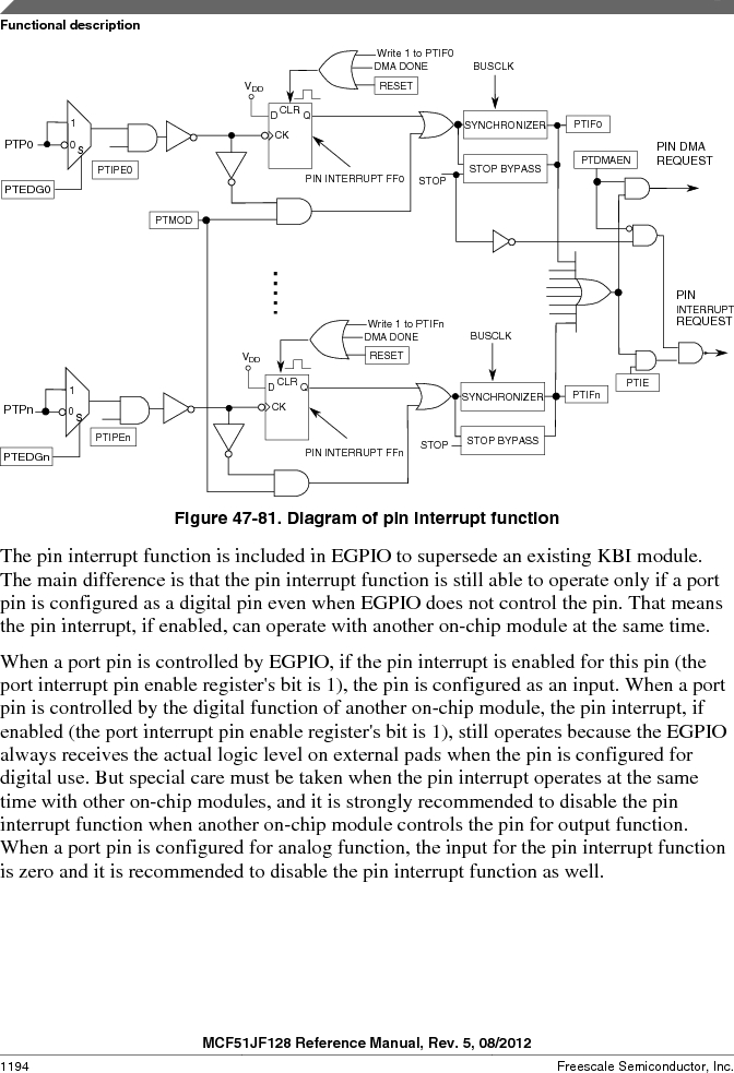 MCF51JF32VHS ,Freescale Semiconductor厂商,IC MCU 32BIT 32KB FLASH 44LGA, MCF51JF32VHS datasheet预览  第1194页